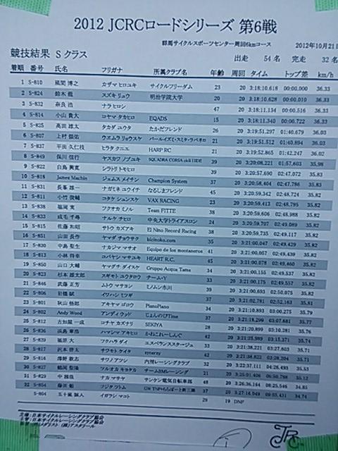 gunma1204.JPG