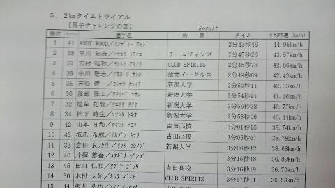yahiko 2km.jpg